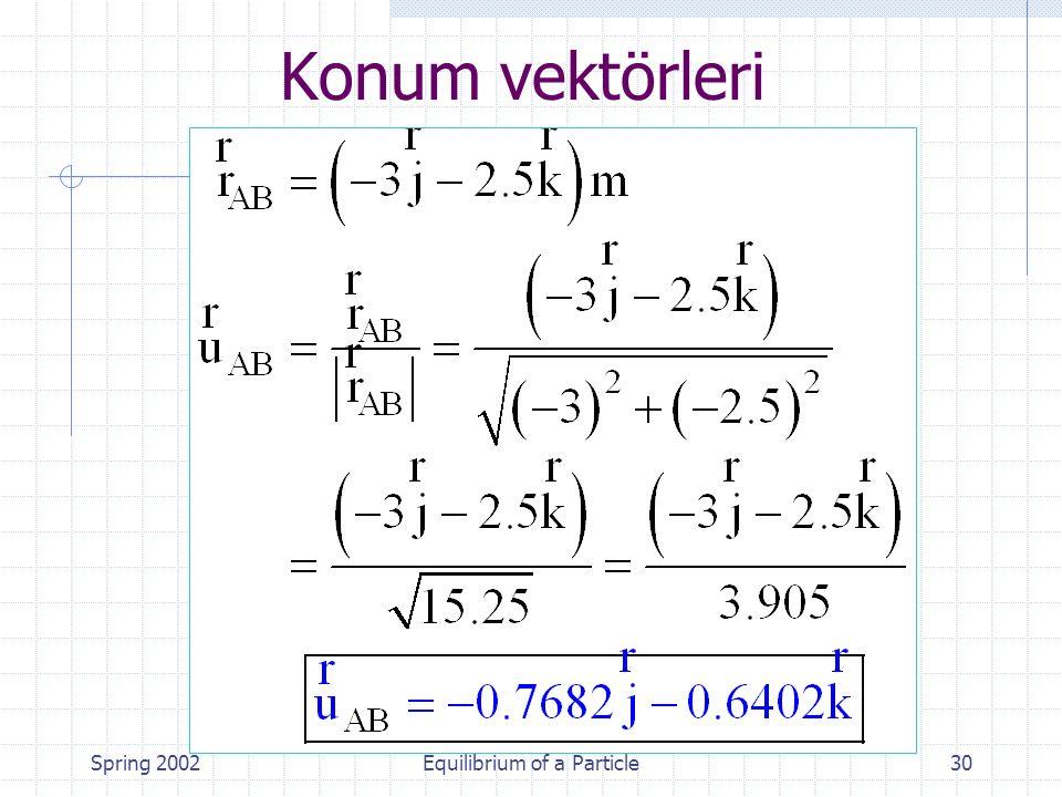 Spring 2002Equilibrium of a Particle30 Konum vektörleri