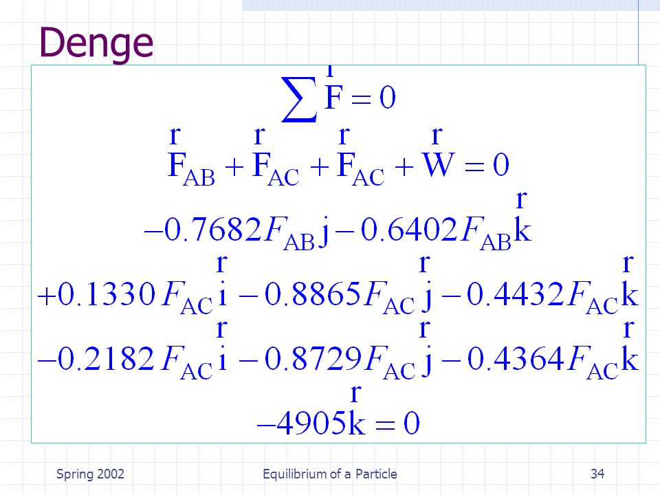 Spring 2002Equilibrium of a Particle34 Denge