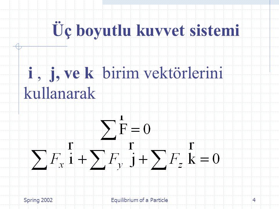 Spring 2002Equilibrium of a Particle4 Üç boyutlu kuvvet sistemi i, j, ve k birim vektörlerini kullanarak