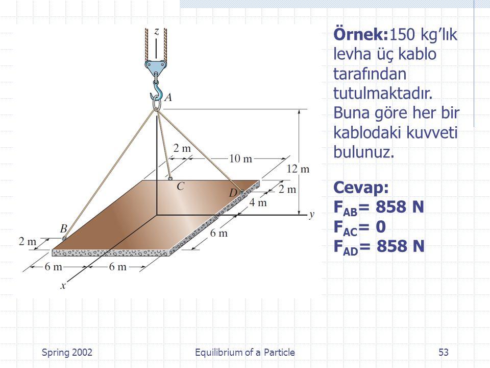 Spring 2002Equilibrium of a Particle53 Örnek:150 kg'lık levha üç kablo tarafından tutulmaktadır. Buna göre her bir kablodaki kuvveti bulunuz. Cevap: F
