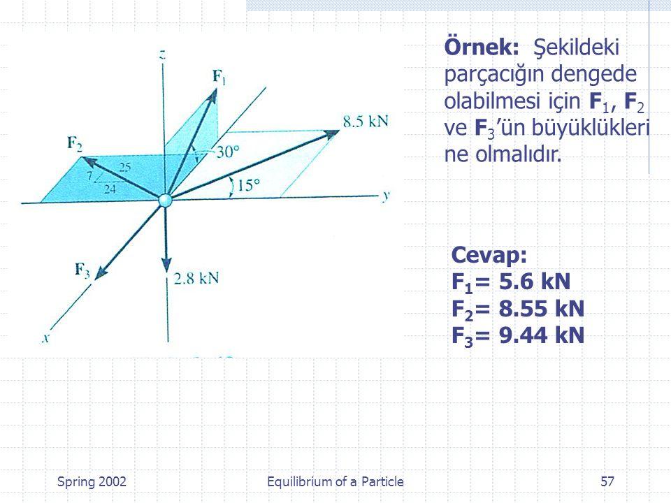 Spring 2002Equilibrium of a Particle57 Örnek: Şekildeki parçacığın dengede olabilmesi için F 1, F 2 ve F 3 'ün büyüklükleri ne olmalıdır. Cevap: F 1 =
