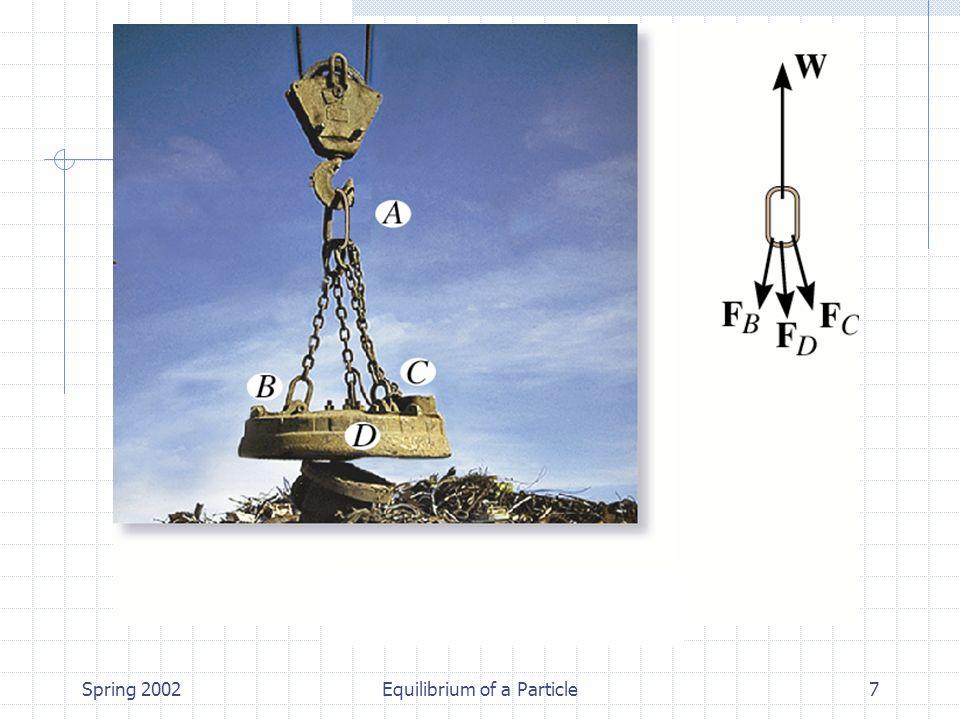 Spring 2002Equilibrium of a Particle8 Örnek 3-5 90 N'luk yük şekilde gösterilen kancadan asılıdır.