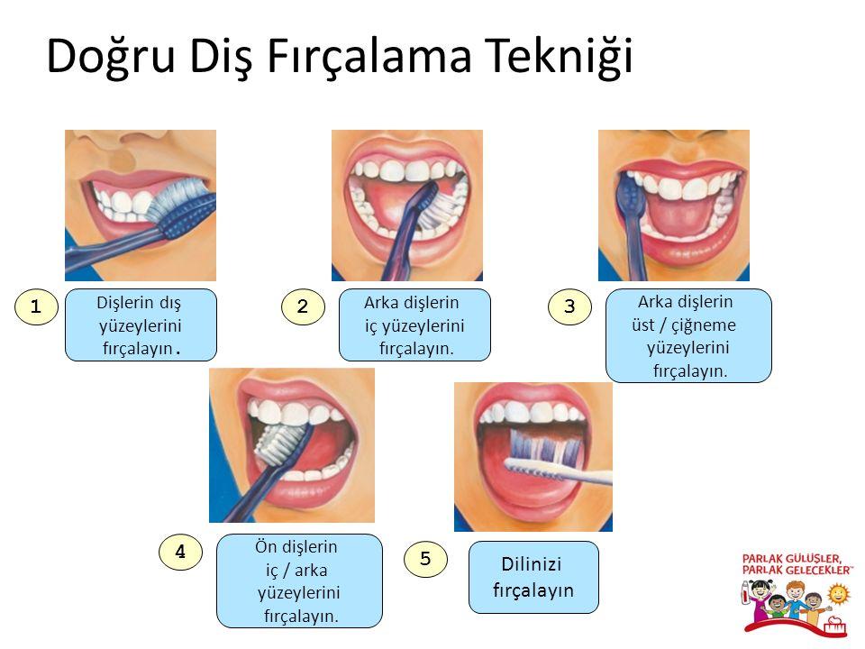 Doğru Diş Fırçalama Tekniği 1 Dişlerin dış yüzeylerini fırçalayın.
