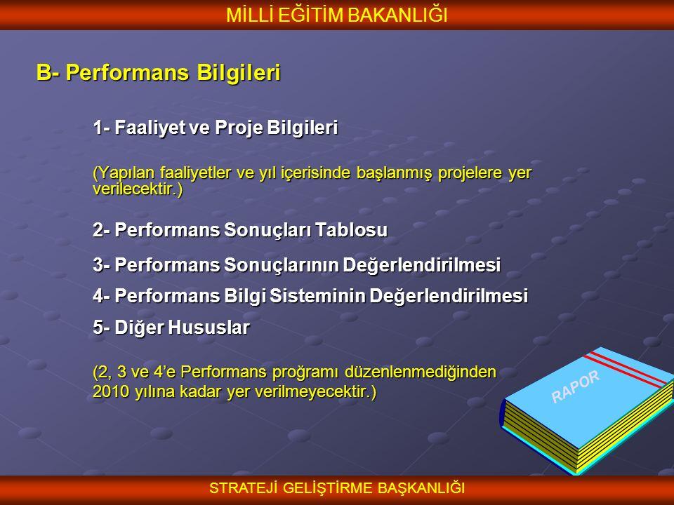 B- Performans Bilgileri B- Performans Bilgileri 1- Faaliyet ve Proje Bilgileri (Yapılan faaliyetler ve yıl içerisinde başlanmış projelere yer verilecektir.) 2- Performans Sonuçları Tablosu 3- Performans Sonuçlarının Değerlendirilmesi 3- Performans Sonuçlarının Değerlendirilmesi 4- Performans Bilgi Sisteminin Değerlendirilmesi 5- Diğer Hususlar (2, 3 ve 4'e Performans proğramı düzenlenmediğinden 2010 yılına kadar yer verilmeyecektir.) 2010 yılına kadar yer verilmeyecektir.) RAPOR MİLLİ EĞİTİM BAKANLIĞI STRATEJİ GELİŞTİRME BAŞKANLIĞI