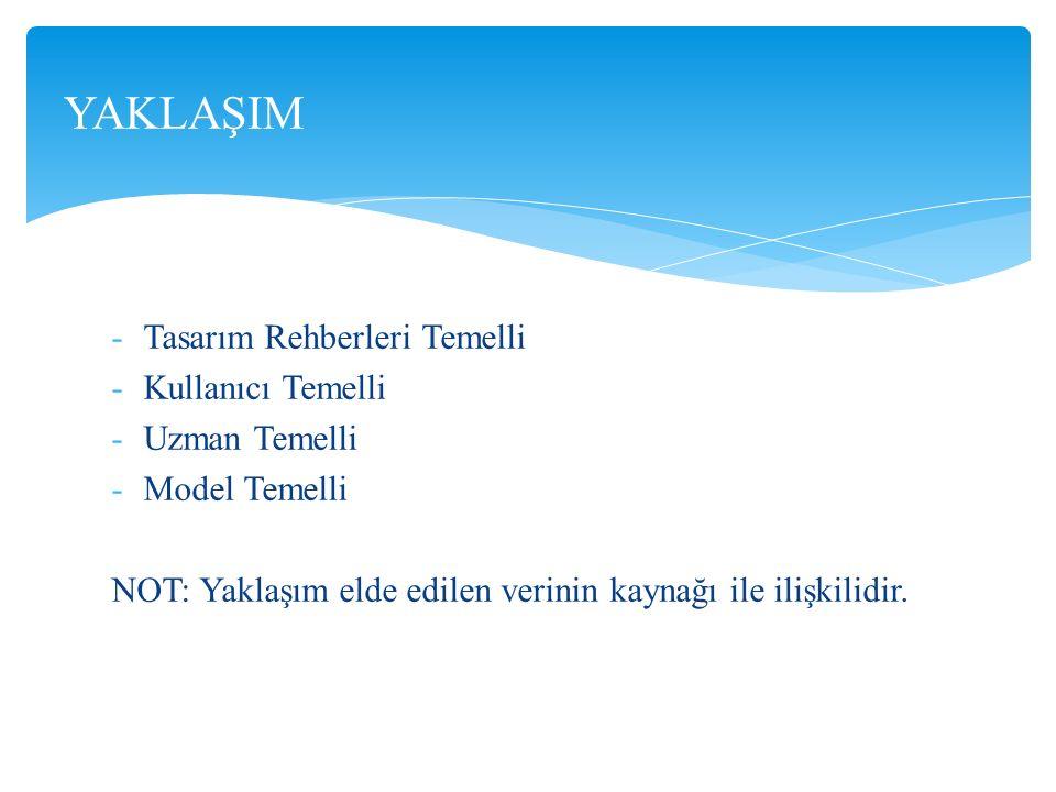 -Tasarım Rehberleri Temelli -Kullanıcı Temelli -Uzman Temelli -Model Temelli NOT: Yaklaşım elde edilen verinin kaynağı ile ilişkilidir.