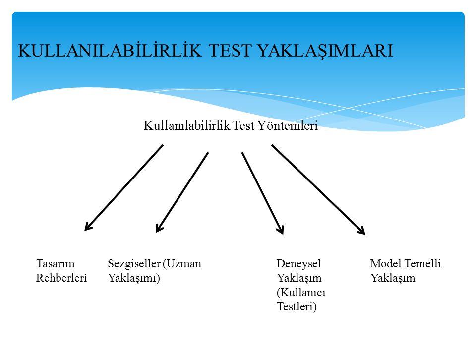 Kullanılabilirlik Test Yöntemleri Tasarım Rehberleri Sezgiseller (Uzman Yaklaşımı) Deneysel Yaklaşım (Kullanıcı Testleri) Model Temelli Yaklaşım KULLANILABİLİRLİK TEST YAKLAŞIMLARI