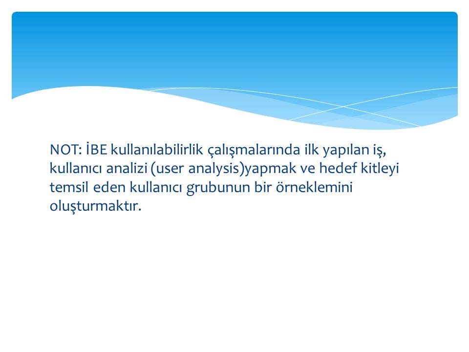 -Süreç İçi (Formative/Diagnostic) -Süreç Sonu (Metrication/Summative) NOT: Tür başlığı testin amacını belirlemektedir.