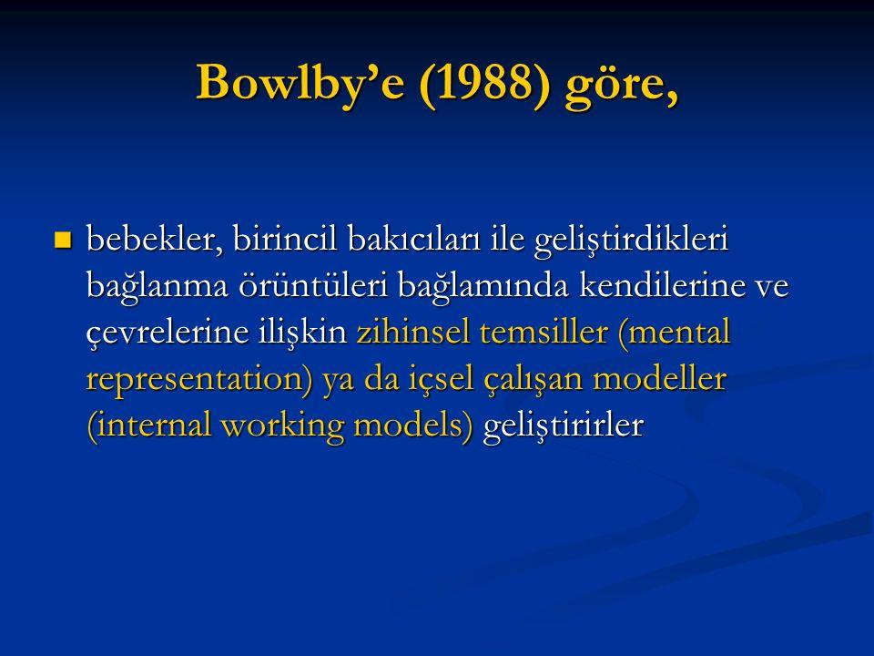 Bowlby'e (1988) göre, bebekler, birincil bakıcıları ile geliştirdikleri bağlanma örüntüleri bağlamında kendilerine ve çevrelerine ilişkin zihinsel tem