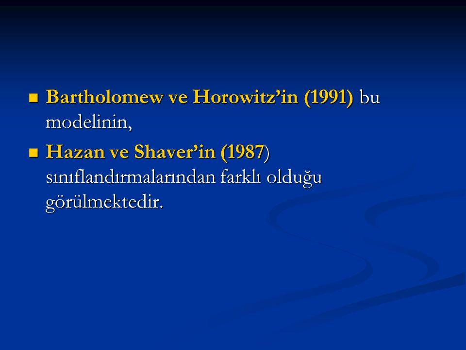 Bartholomew ve Horowitz'in (1991) bu modelinin, Bartholomew ve Horowitz'in (1991) bu modelinin, Hazan ve Shaver'in (1987) sınıflandırmalarından farklı