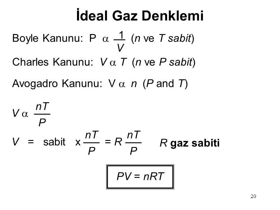 20 İdeal Gaz Denklemi Charles Kanunu: V  T  (n ve P sabit) Avogadro Kanunu: V  n  (P and T) Boyle Kanunu: P  (n ve T sabit) 1 V V V  nT P V = sabit x = R nT P P R gaz sabiti PV = nRT