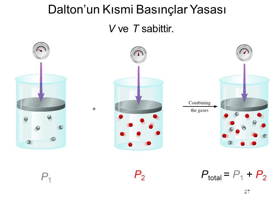 27 Dalton'un Kısmi Basınçlar Yasası V ve T sabittir. P1P1 P2P2 P total = P 1 + P 2