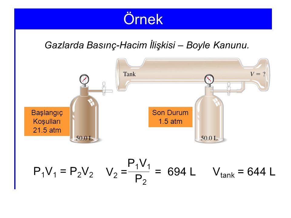 Örnek Gazlarda Basınç-Hacim İlişkisi – Boyle Kanunu. P 1 V 1 = P 2 V 2 V2 =V2 = P1V1P1V1 P2P2 = 694 L V tank = 644 L Başlangıç Koşulları 21.5 atm Son