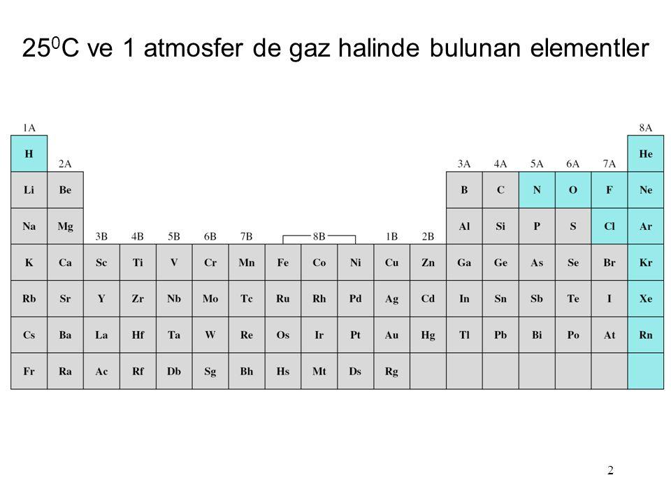 2 25 0 C ve 1 atmosfer de gaz halinde bulunan elementler