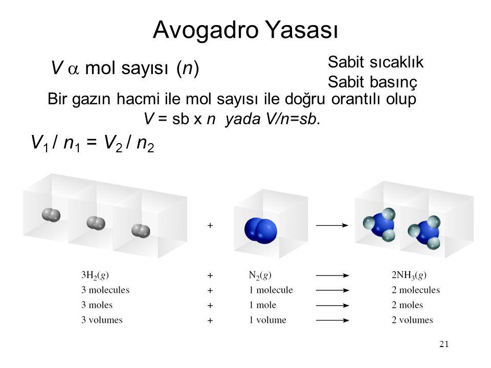 21 Avogadro Yasası V  mol sayısı (n) Bir gazın hacmi ile mol sayısı ile doğru orantılı olup V = sb x n yada V/n=sb. V 1 / n 1 = V 2 / n 2 Sabit sıcak