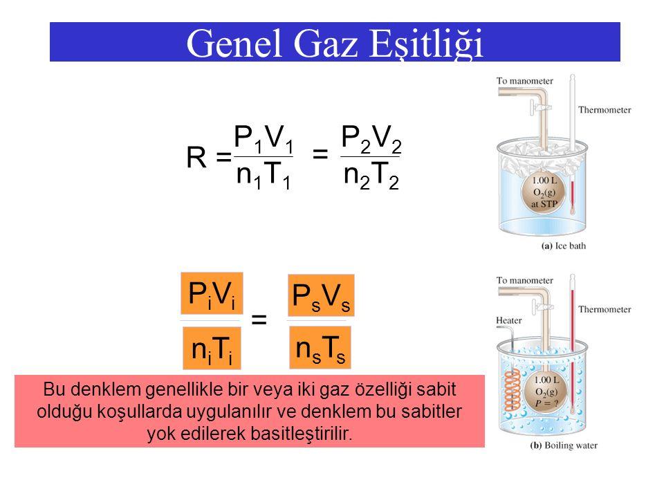 Genel Gaz Eşitliği R =R = = P2V2P2V2 n2T2n2T2 P1V1P1V1 n1T1n1T1 = PsVsPsVs nsTsnsTs PiViPiVi niTiniTi Bu denklem genellikle bir veya iki gaz özelliği