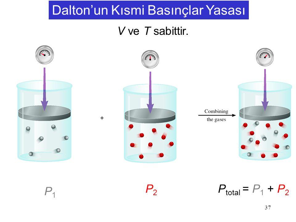 37 Dalton'un Kısmi Basınçlar Yasası V ve T sabittir. P1P1 P2P2 P total = P 1 + P 2
