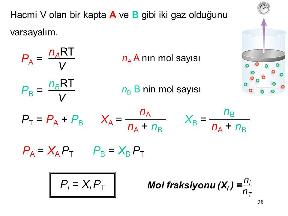38 Hacmi V olan bir kapta A ve B gibi iki gaz olduğunu varsayalım. P A = n A RT V P B = n B RT V n A A nın mol sayısı n B B nin mol sayısı P T = P A +