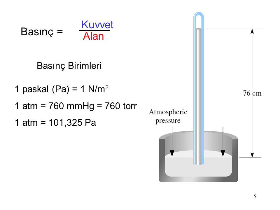 5 Basınç Birimleri 1 paskal (Pa) = 1 N/m 2 1 atm = 760 mmHg = 760 torr 1 atm = 101,325 Pa Basınç = Kuvvet Alan