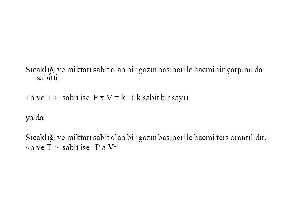 10 P  1/V P x V = sabit P 1 x V 1 = P 2 x V 2 Boyle Yasası Basınç sb. Gaz miktarı sb.