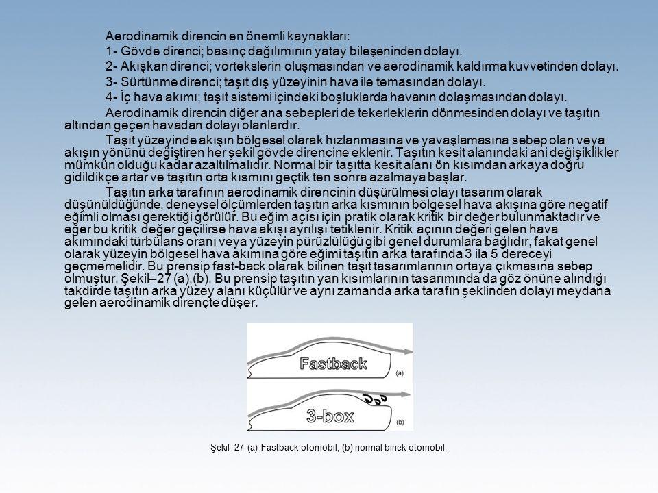 Aerodinamik direncin en önemli kaynakları: 1- Gövde direnci; basınç dağılımının yatay bileşeninden dolayı. 2- Akışkan direnci; vortekslerin oluşmasınd