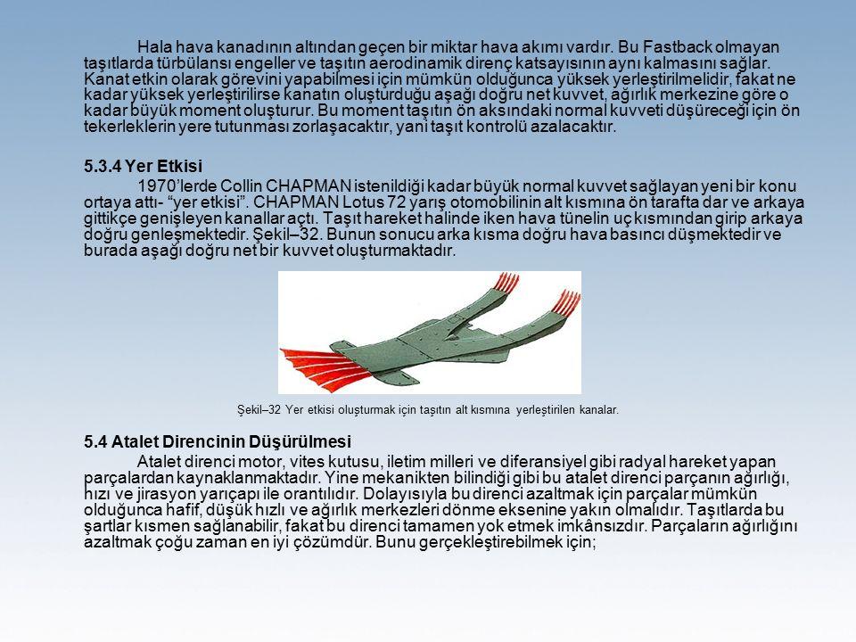 Hala hava kanadının altından geçen bir miktar hava akımı vardır. Bu Fastback olmayan taşıtlarda türbülansı engeller ve taşıtın aerodinamik direnç kats