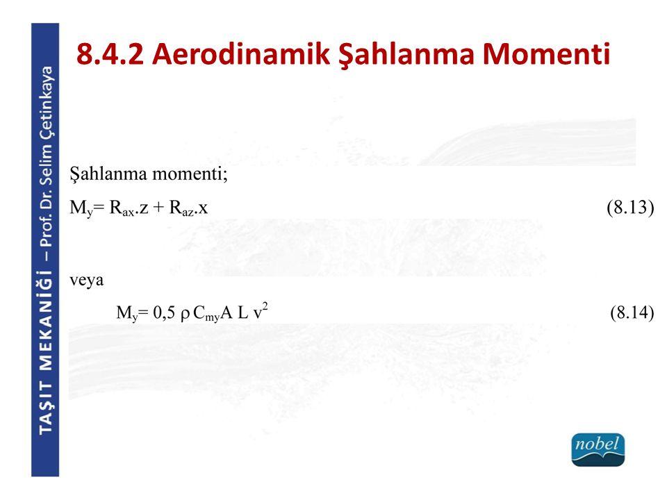 8.4.2 Aerodinamik Şahlanma Momenti