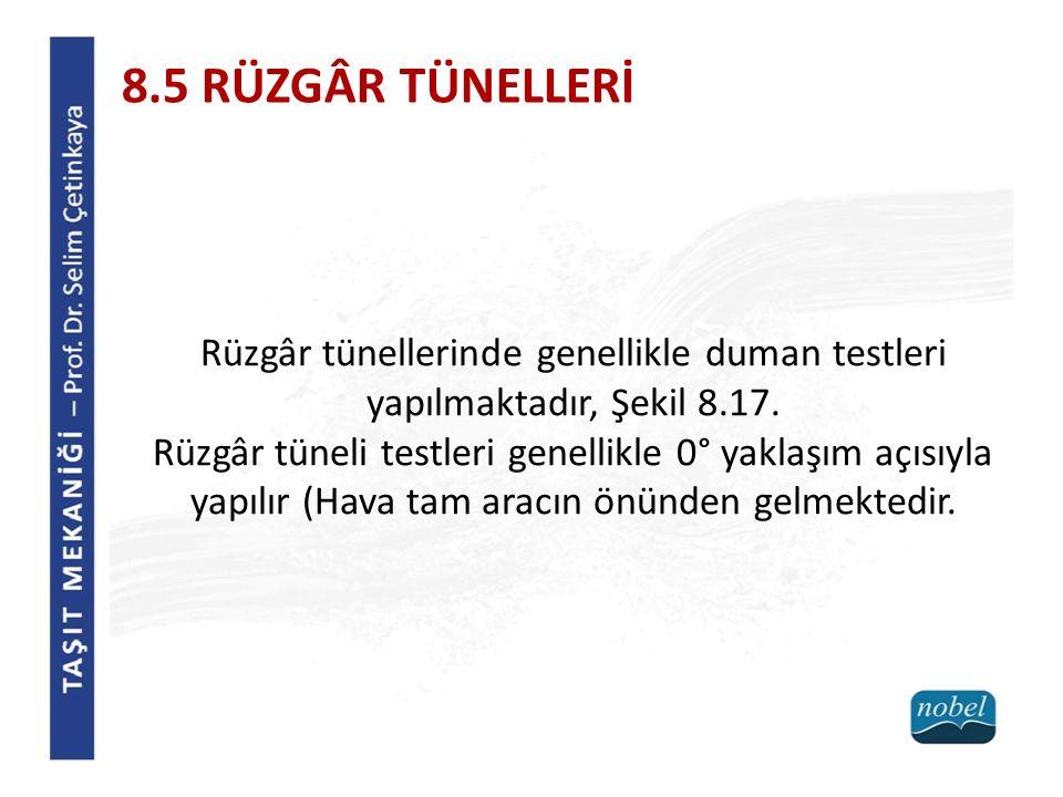Rüzgâr tünellerinde genellikle duman testleri yapılmaktadır, Şekil 8.17. Rüzgâr tüneli testleri genellikle 0° yaklaşım açısıyla yapılır (Hava tam arac