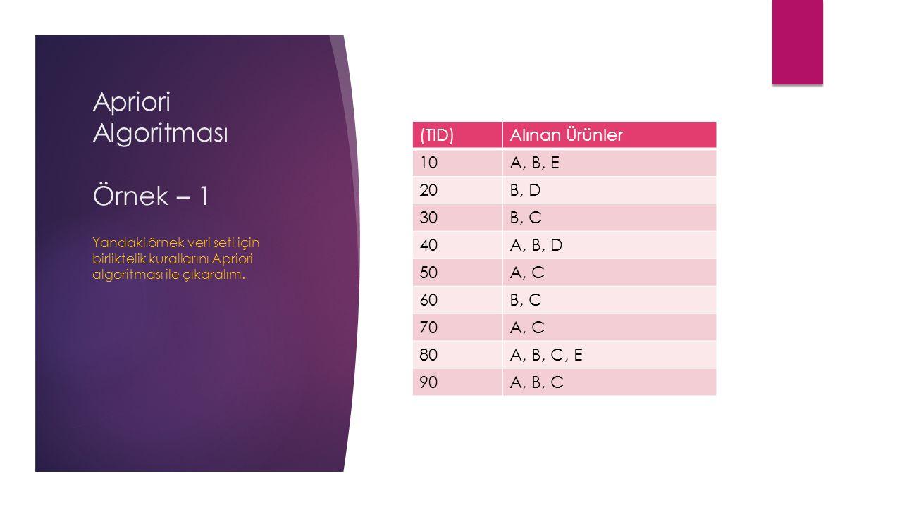 Apriori Algoritması Örnek – 1 Yandaki örnek veri seti için birliktelik kurallarını Apriori algoritması ile çıkaralım.