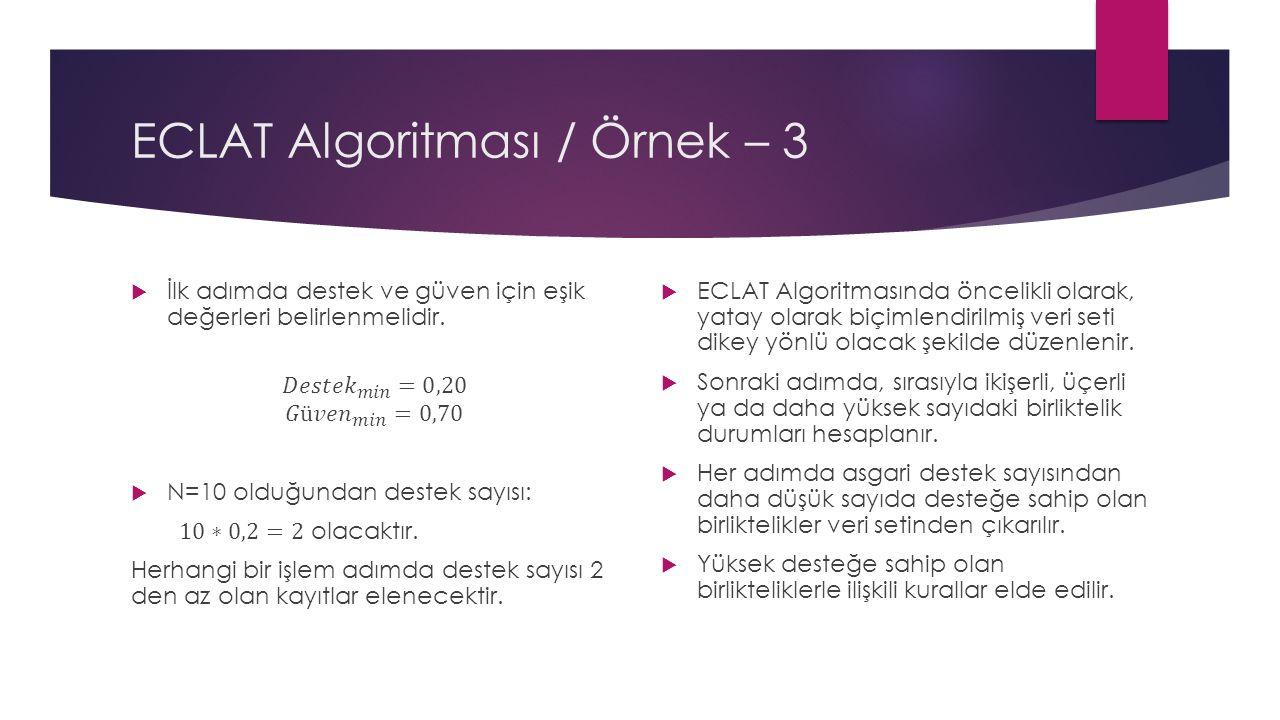 ECLAT Algoritması / Örnek – 3  ECLAT Algoritmasında öncelikli olarak, yatay olarak biçimlendirilmiş veri seti dikey yönlü olacak şekilde düzenlenir.