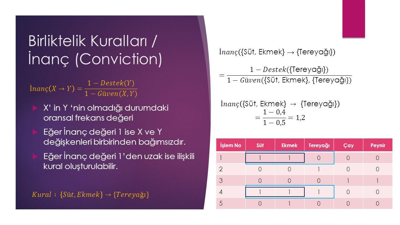 Birliktelik Kuralları / İnanç (Conviction) İşlem NoSütEkmekTereyağıÇayPeynir 1 11000 2 00100 3 00011 4 11100 5 01000  X' in Y 'nin olmadığı durumdaki oransal frekans değeri  Eğer İnanç değeri 1 ise X ve Y değişkenleri birbirinden bağımsızdır.