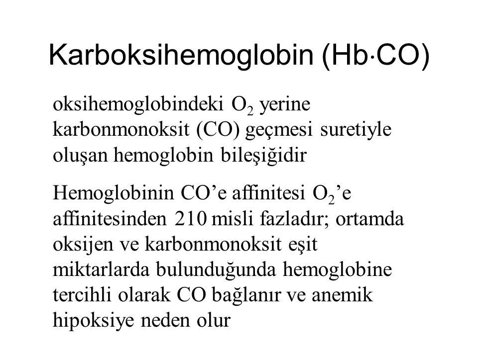 Karboksihemoglobin (Hb  CO) oksihemoglobindeki O 2 yerine karbonmonoksit (CO) geçmesi suretiyle oluşan hemoglobin bileşiğidir Hemoglobinin CO'e affin