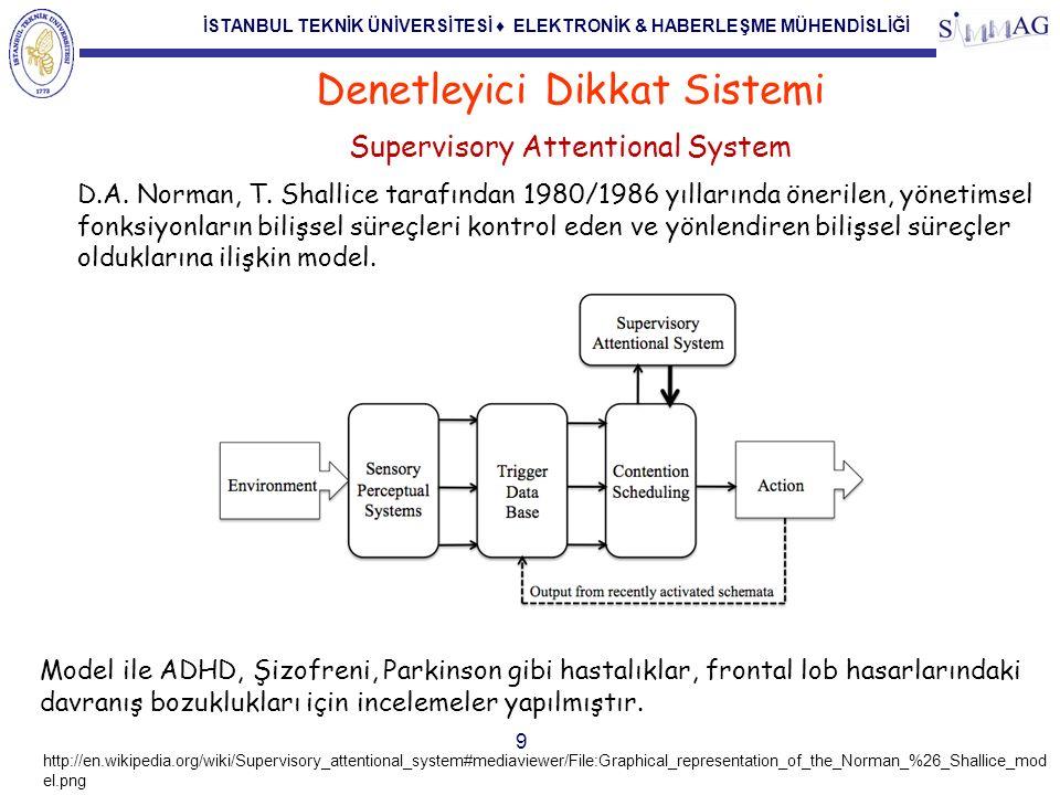 İSTANBUL TEKNİK ÜNİVERSİTESİ ♦ ELEKTRONİK & HABERLEŞME MÜHENDİSLİĞİ 9 Denetleyici Dikkat Sistemi Supervisory Attentional System D.A. Norman, T. Shalli