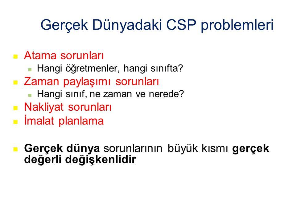 Gerçek Dünyadaki CSP problemleri Atama sorunları Hangi öğretmenler, hangi sınıfta? Zaman paylaşımı sorunları Hangi sınıf, ne zaman ve nerede? Nakliyat