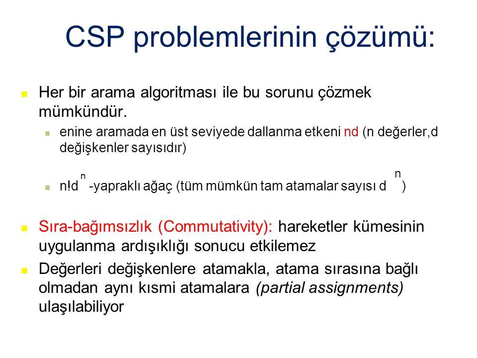CSP problemlerinin çözümü: Her bir arama algoritması ile bu sorunu çözmek mümkündür. enine aramada en üst seviyede dallanma etkeni nd (n değerler,d de