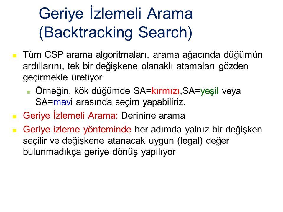 Geriye İzlemeli Arama (Backtracking Search) Tüm CSP arama algoritmaları, arama ağacında düğümün ardıllarını, tek bir değişkene olanaklı atamaları gözd