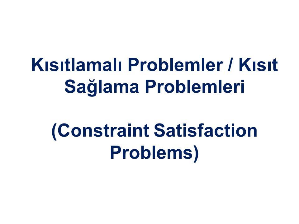 Kısıtlamalı Problemler / Kısıt Sağlama Problemleri (Constraint Satisfaction Problems)