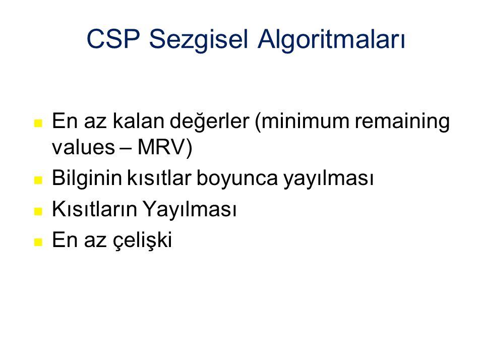 CSP Sezgisel Algoritmaları En az kalan değerler (minimum remaining values – MRV) Bilginin kısıtlar boyunca yayılması Kısıtların Yayılması En az çelişk