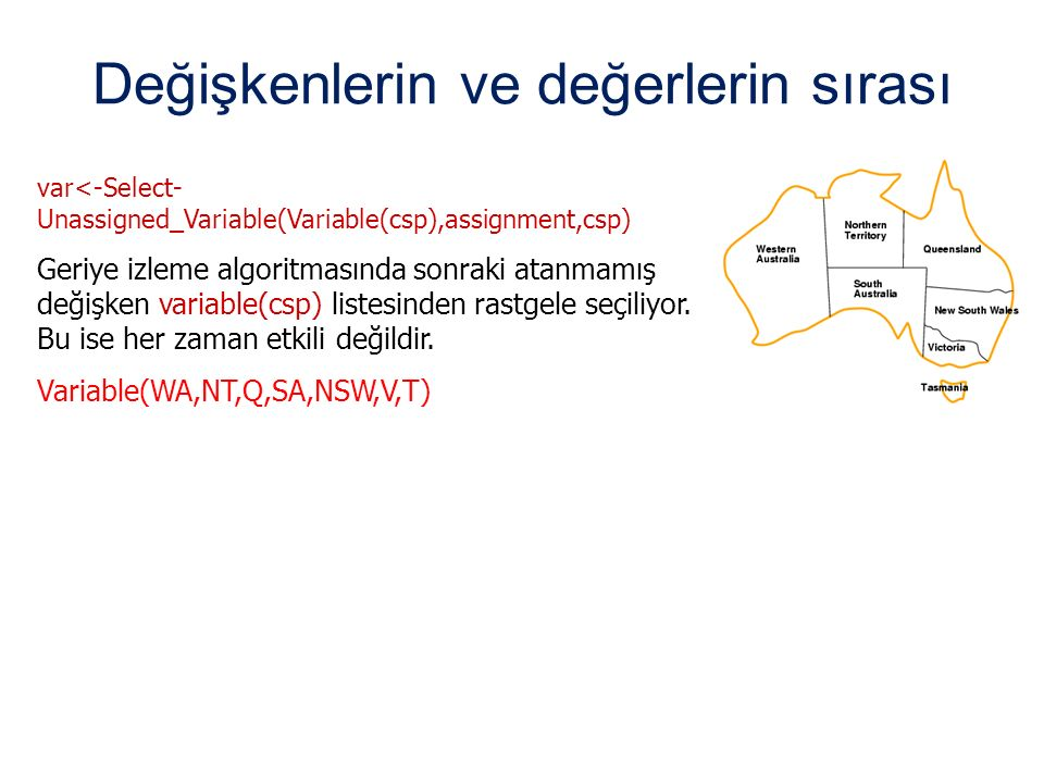 Değişkenlerin ve değerlerin sırası var<-Select- Unassigned_Variable(Variable(csp),assignment,csp) Geriye izleme algoritmasında sonraki atanmamış değiş