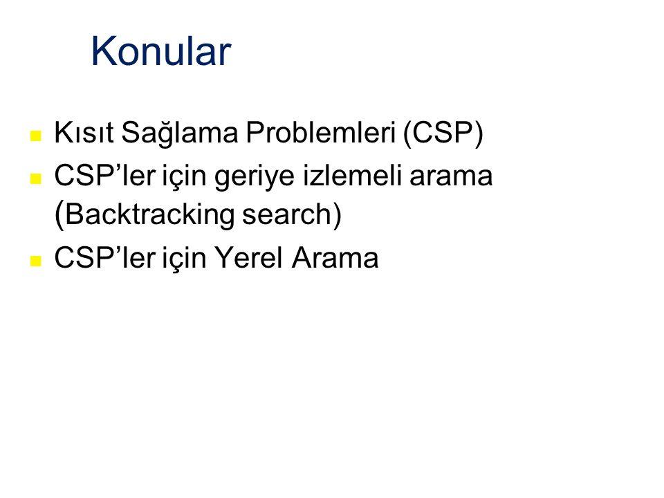 Konular Kısıt Sağlama Problemleri (CSP) CSP'ler için geriye izlemeli arama ( Backtracking search) CSP'ler için Yerel Arama