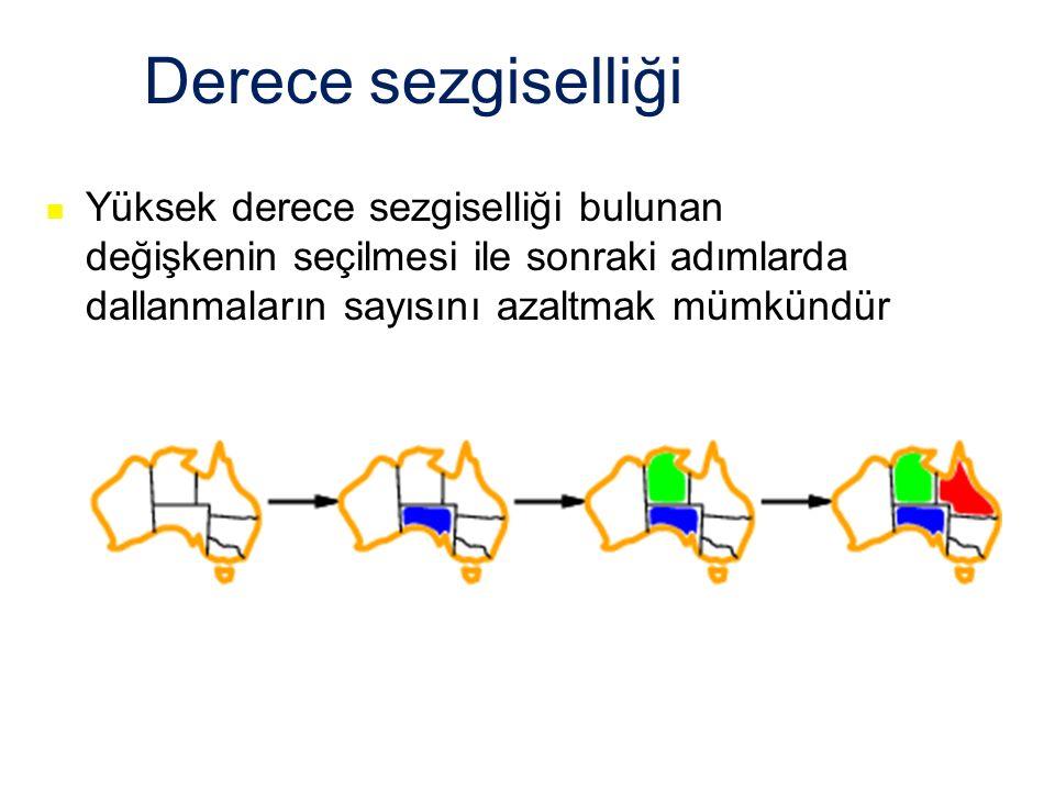 Derece sezgiselliği Yüksek derece sezgiselliği bulunan değişkenin seçilmesi ile sonraki adımlarda dallanmaların sayısını azaltmak mümkündür