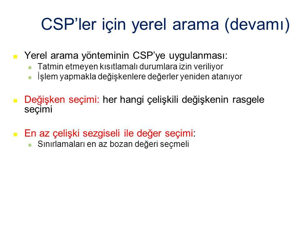 CSP'ler için yerel arama (devamı) Yerel arama yönteminin CSP'ye uygulanması: Tatmin etmeyen kısıtlamalı durumlara izin veriliyor İşlem yapmakla değişk