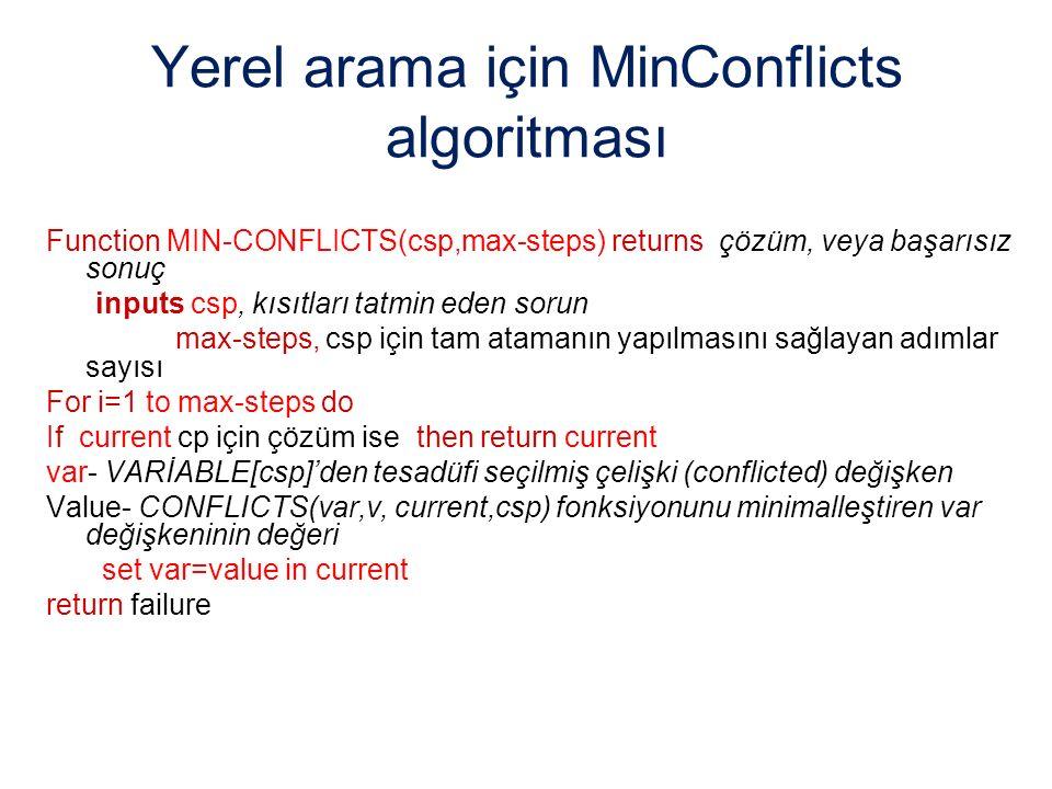 Yerel arama için MinConflicts algoritması Function MIN-CONFLICTS(csp,max-steps) returns çözüm, veya başarısız sonuç inputs csp, kısıtları tatmin eden
