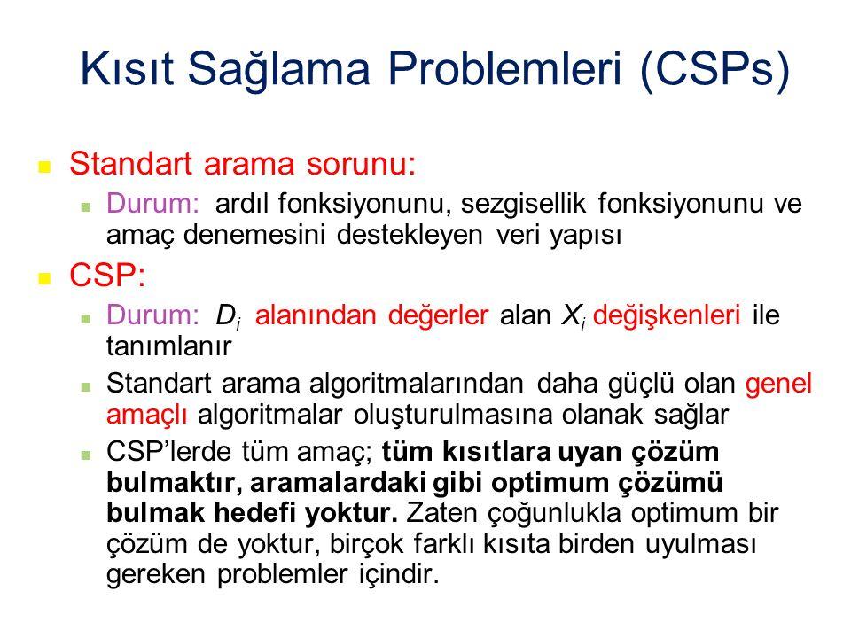 Kısıt Sağlama Problemleri (CSPs) Standart arama sorunu: Durum: ardıl fonksiyonunu, sezgisellik fonksiyonunu ve amaç denemesini destekleyen veri yapısı