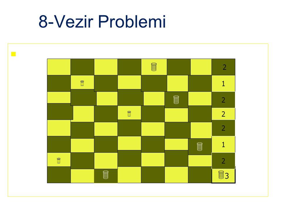 8-Vezir Problemi   1 2 1 33     2 2 2  2