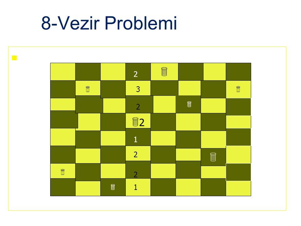 8-Vezir Problemi  22       1 2 2 1 2 3 2