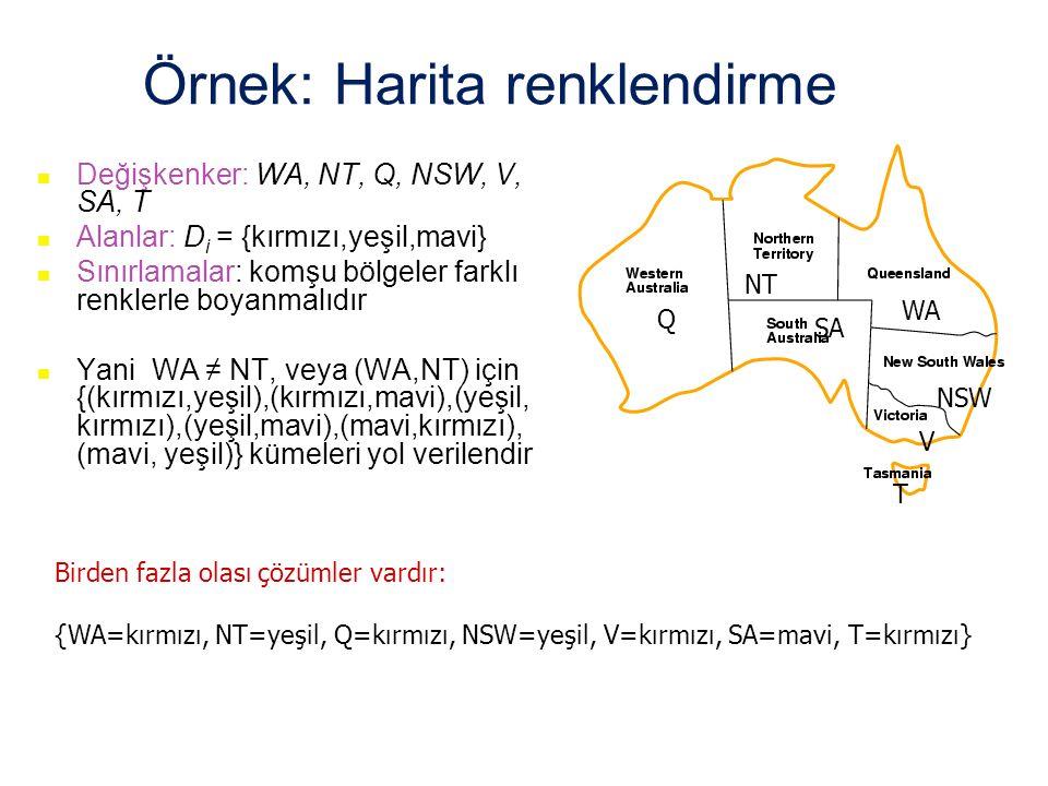 Örnek: Harita renklendirme Değişkenker: WA, NT, Q, NSW, V, SA, T Alanlar: D i = {kırmızı,yeşil,mavi} Sınırlamalar: komşu bölgeler farklı renklerle boy