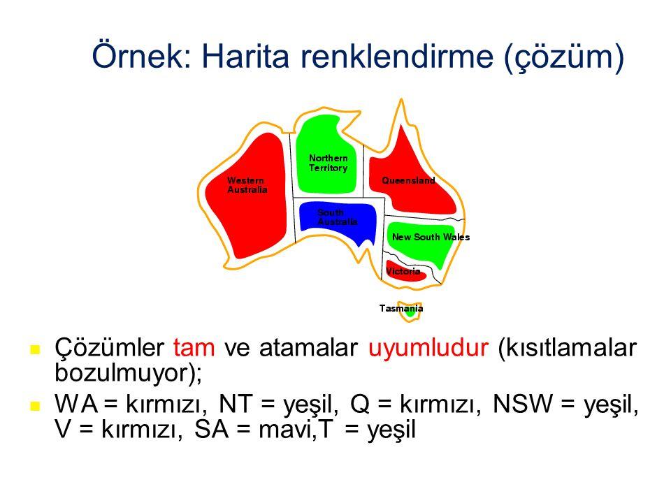 Örnek: Harita renklendirme (çözüm) Çözümler tam ve atamalar uyumludur (kısıtlamalar bozulmuyor); WA = kırmızı, NT = yeşil, Q = kırmızı, NSW = yeşil, V