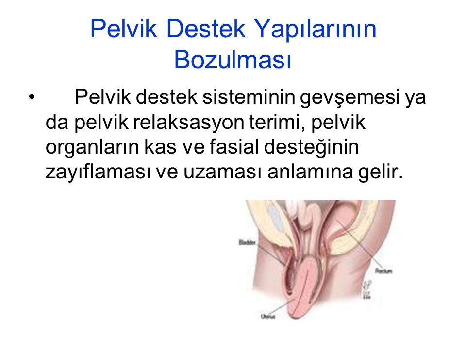 Pelvik Destek Yapılarının Bozulması Pelvik destek sisteminin gevşemesi ya da pelvik relaksasyon terimi, pelvik organların kas ve fasial desteğinin zay
