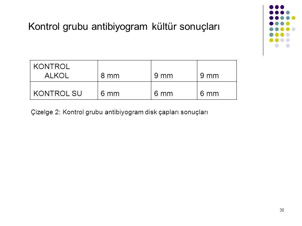 30 KONTROL ALKOL8 mm9 mm KONTROL SU6 mm Kontrol grubu antibiyogram kültür sonuçları Çizelge 2: Kontrol grubu antibiyogram disk çapları sonuçları