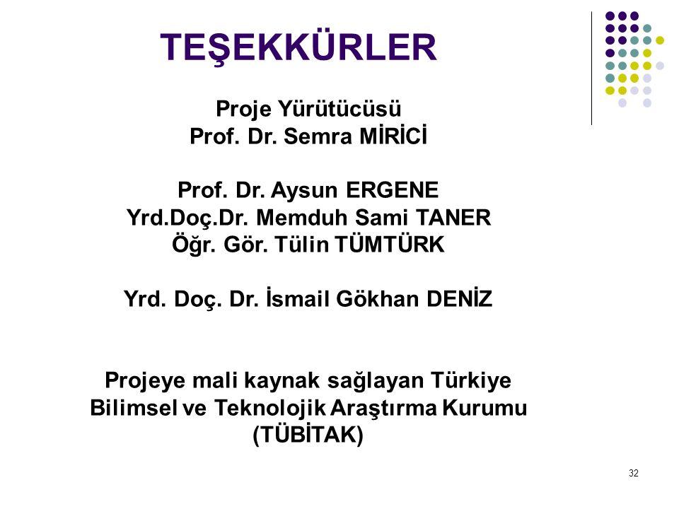 32 TEŞEKKÜRLER Proje Yürütücüsü Prof. Dr. Semra MİRİCİ Prof.